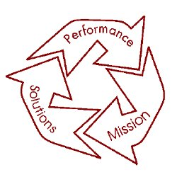 Performance - Solutions - Mission